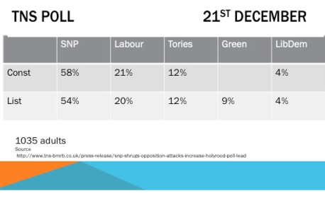 tns poll.jpg